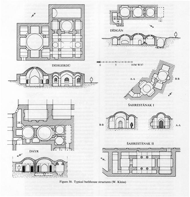 Standard Tub Size And Other Important Aspects Of The Bathroom: The Archaeology Of A Byzantine City